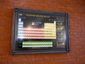 Periodic table frame
